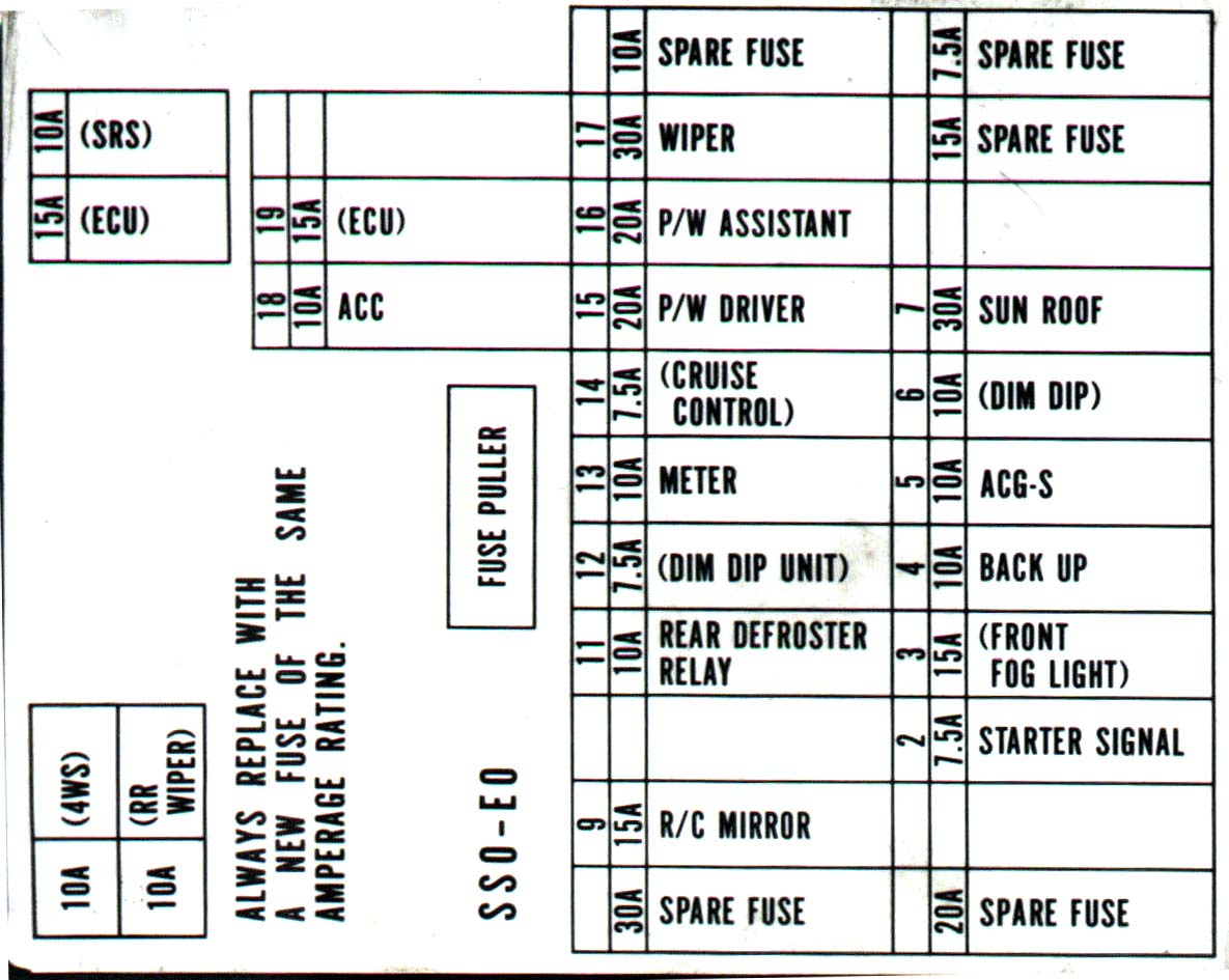 Internal fuse box diagram for Honda Prelude (1992-1996) (click on image for  larger view)